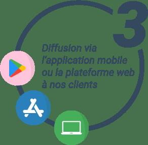 diffusion_via_application_mobile_ou_plateforme_web